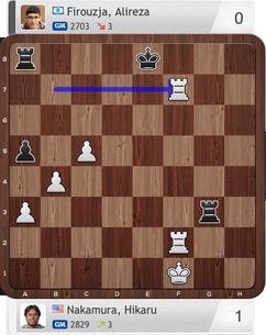 Firouzja-Nakamura, Partie 2, Magnus Carlsen Invitational