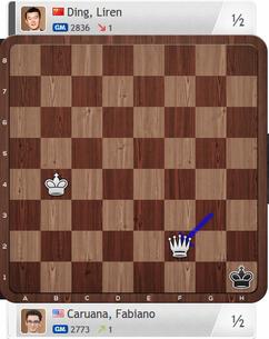 Caruana-Ding, Partie 2, Magnus Carlsen Invitational