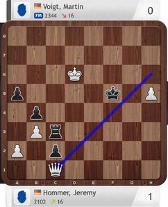 Lüneburger Schachfestival 2019, Hommer-Voigt