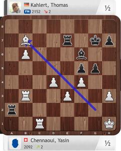 Lüneburger Schachfestival 2019: Chennaoui-Kahlert