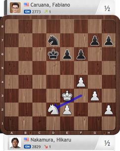 Nakamura-Caruana, Partie 4, Magnus Carlsen Invitational