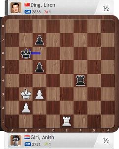 Giri-Ding, Armaggedon-Partie, Magnus Carlsen Invitational