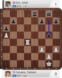 Caruana-Giri, Partie 2, Magnus Carlsen Invitational