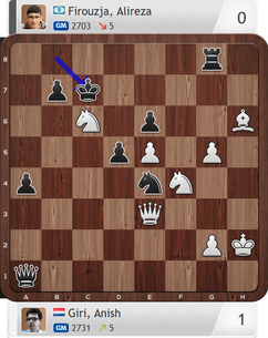 Giri-Firouzja, Partie 2, Magnus Carlsen Invitational