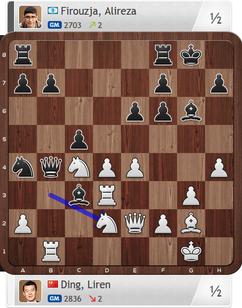 Magnus Carlsen Invitational, Ding-Firouzja, Partie 3