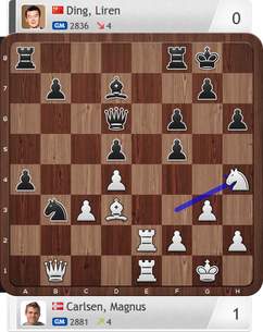Carlsen-Ding, Partie 3, Final Four, Magnus Carlsen Invitational