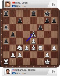 Nakamura-Ding, Partie 3, Magnus Carlsen Invitational