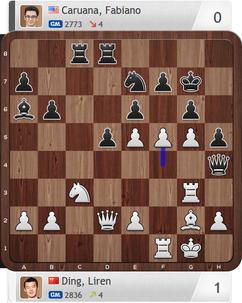 Ding-Caruana, Partie 3, Magnus Carlsen Invitational