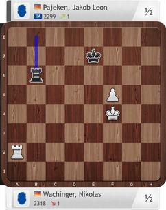 Lüneburger Schachfestival 2019, Tag 5