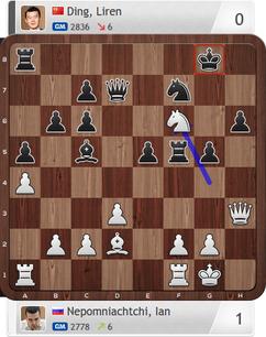 Nepomniachtchi-Ding, Partie 3, Magnus Carlsen Invitational