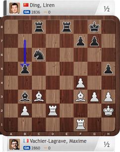 MVL-Ding, Partie 1, Magnus Carlsen Invitational