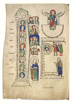 Scivias, Hildegard de Bingen, vers 1220