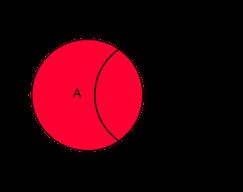 Alle Datensätze in erster Datei: Alle Zeilen der ersten Datei erscheinen in der Ergebnisdatei, unabhängig davon ob es einen passenden Schlüssel in der zweiten Datei dazu gibt.