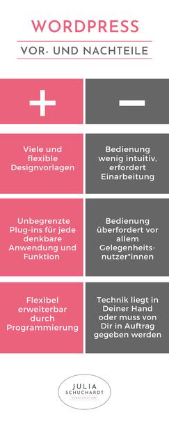 """Infografik """"Vor- und Nachteile WordPress"""""""