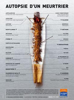 Cartographie d'une cigarette, les méfaits du tabac sur la santé.