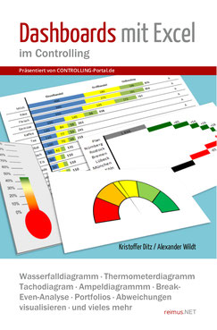 Dashboards mit Excel im Controlling