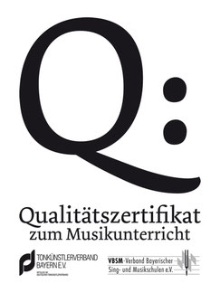 Gitarrenunterricht Nürnberg