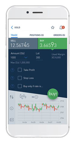 anyoption app opzioni binarie demo gratis