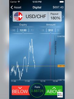 Expert option trading app