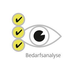 Zeiss Bedarfsanalyse