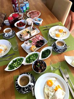 Das perfekte Frühstück