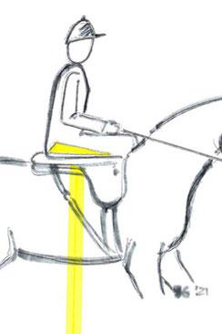 Sitzdreieck Forward Position RID Reiten im Damensattel