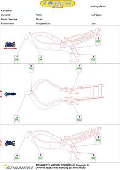 Rahmenvermessung Motorrad