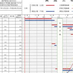 森戸新田工事 実施工程表画像