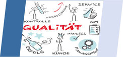 Externer Qualitätsmanagment-Beauftragter (QMB) - ITC-CONTE