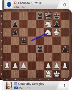 Lüneburger Schachfestival 2019, Souleidis - Chennaoui