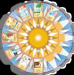 Kartenlegen mit Mathera Orakelkarten auf Sonnenuhr