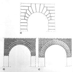 arco realizzato in pietra (a) e arco realizzato in mattoni (b)