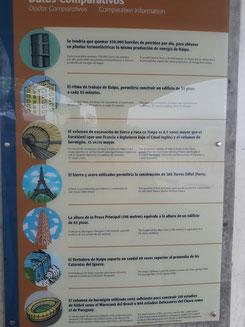 Les infos d'au dessus et d'autres pour les hispaniques ;)