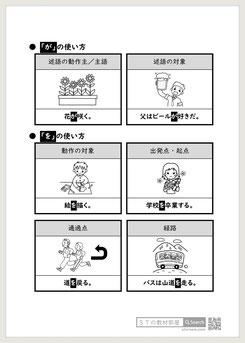 失語症訓練‐格助詞の用法