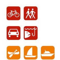 Piktogramme zeigen die Eignung für Radfahrer, Wanderer, Autofahrer, Angler, Wasserwanderer, Segler, Bootfahrer