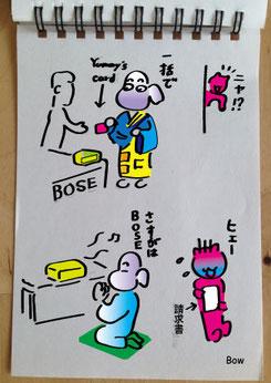 坊主がBOSEを買う
