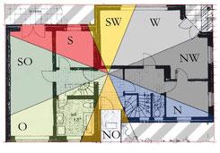 Kompass Bagua Drei Türen Bagua Himmelsrichtungen Trigramme Fünf Elemente