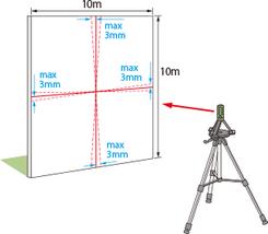 レーザー光の照射精度
