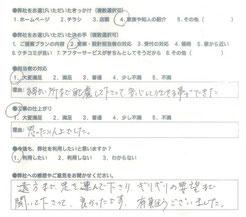 大阪府 T様よりアンケート回答 マスタードリフォーム