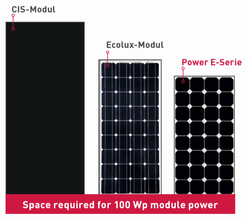 DCsolar Power E-series solar panels with 80W, 100W, 110W & 170W for charging 12 volt batteries. Solar panels with frames for easy mounting on motorhomes, campers and off-road cars. With Sunpower solar cells and over 23% efficiency.