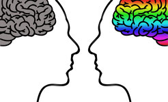 Intergrative Lerntherapie Mindset Dyskalkulie
