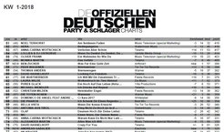 (Foto: Party & Schlager Charts)