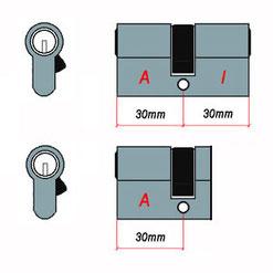 Doppelzylinder ausmessen