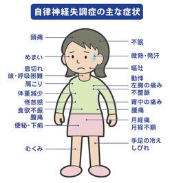 自律神経の乱れは月経痛・月経不順を引き起こし不妊の原因にもなります。
