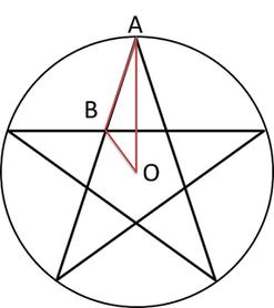 星型正五角形1点飛ばしを示したもの