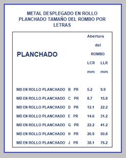 METAL DESPLEGADO EN ROLLO PLANCHADO TAMAÑO DEL ROMBO POR LETRAS