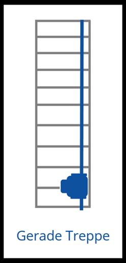 Gerade Treppe Außen