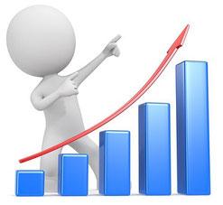 Nos diagnostics de performance opérationnelle; pour évaluer les axes de travail pour atteindre l'excellence opérationnelle.