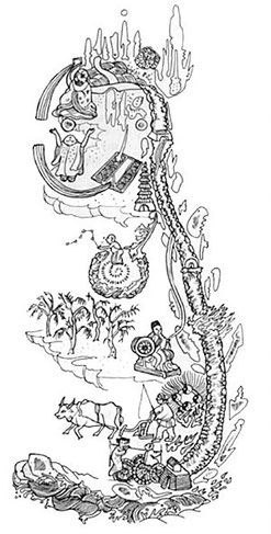 Illustration de l'alchimie interne taoïste