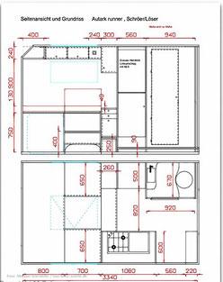 Ein Wohnmobil planen. Planungen und Ideen